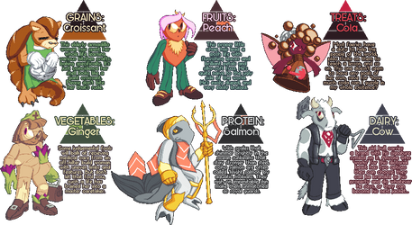 Character Design Practice Food Groups by SugarySweetSprites