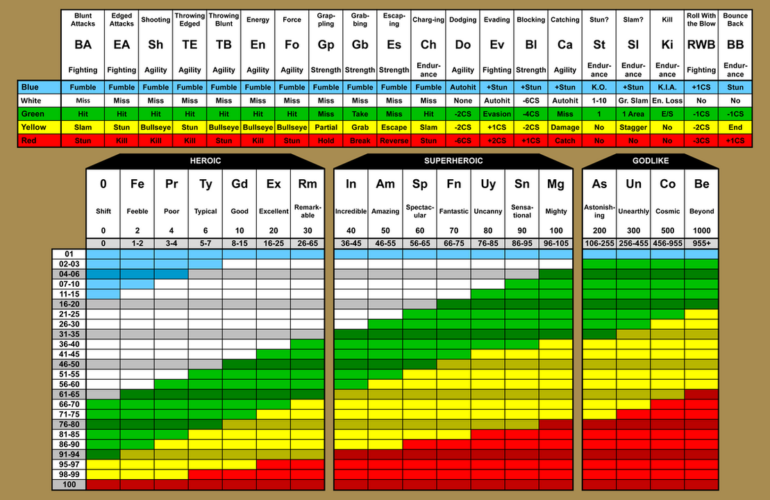 Custom Colour Chart 2 by ZenithComics
