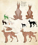 Species Concept by SphagettiGremlin