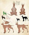 Species Concept OTA by SphagettiGremlin