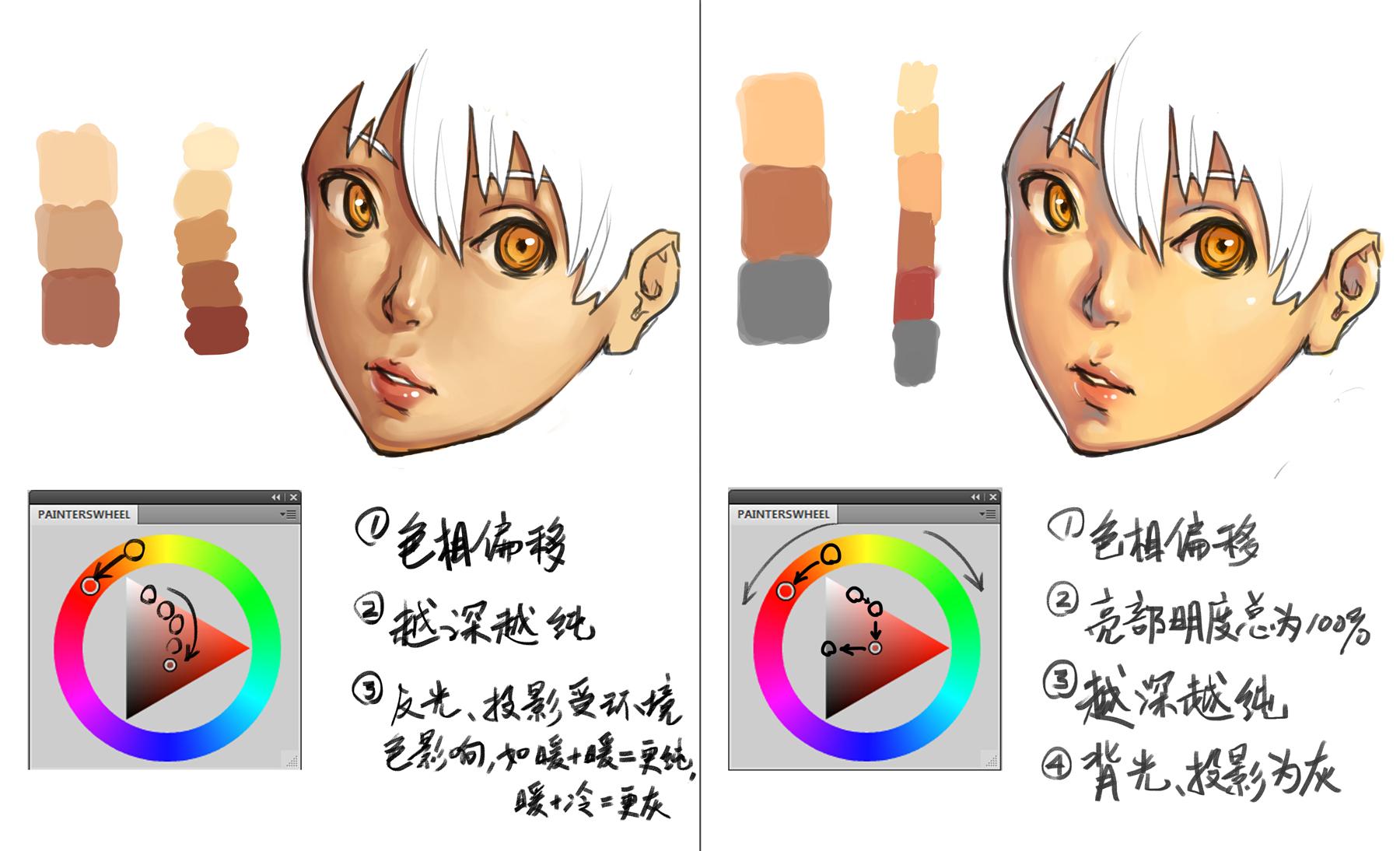 Normal vs Korean colouring by GBWhisper on DeviantArt