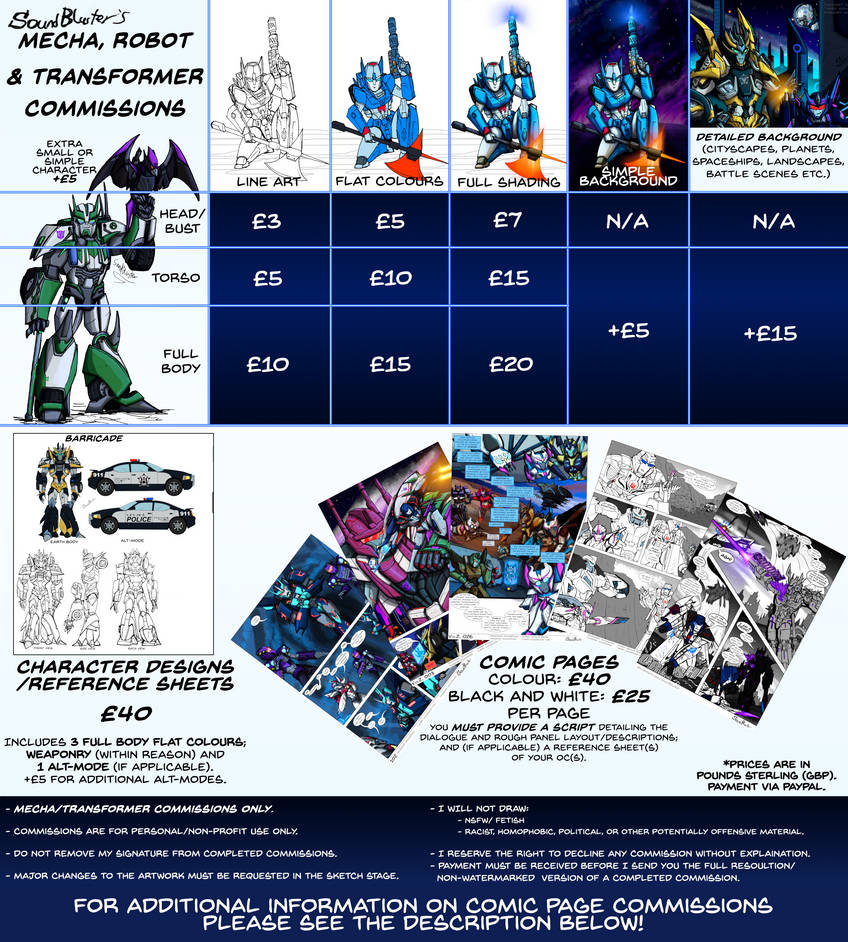 [CLOSED] - Transformers Commissions