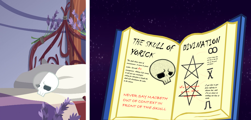 The Book  The Skull by trohobo