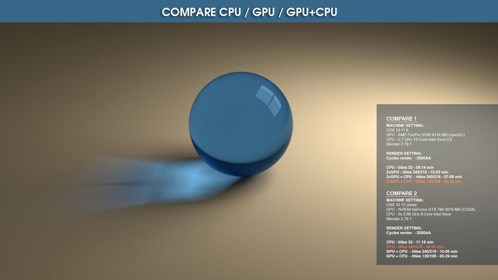 Compare CPU GPU GPUandCPU
