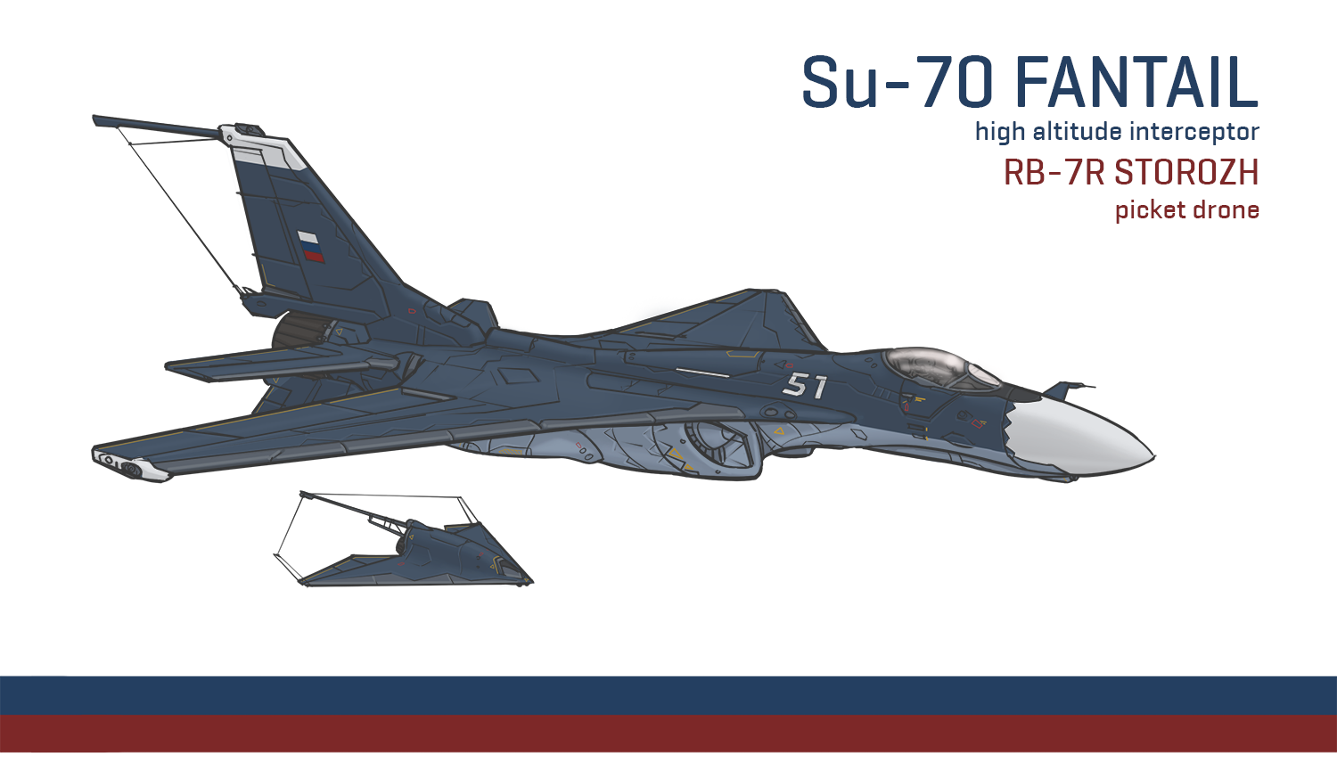Su-70 Fantail by Exofuture on DeviantArt