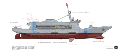 UN Oceans Protection Commission cruiser