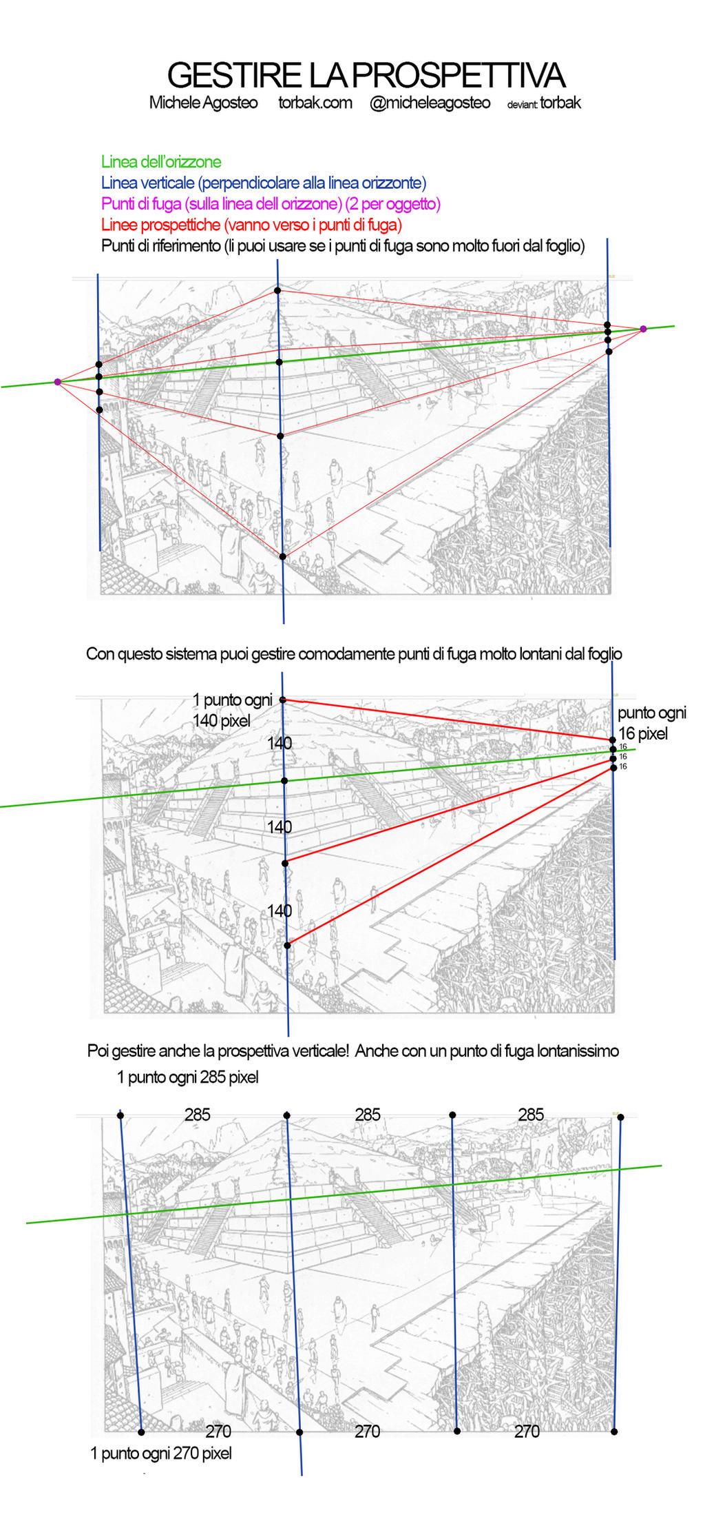 Tutorial sulla Prospettiva (Italiano) by Torbak