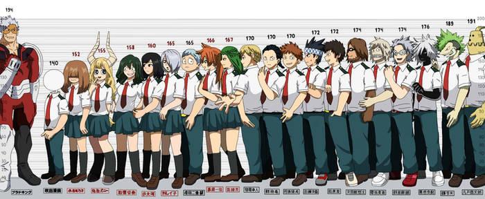 Class 1-B height comparison