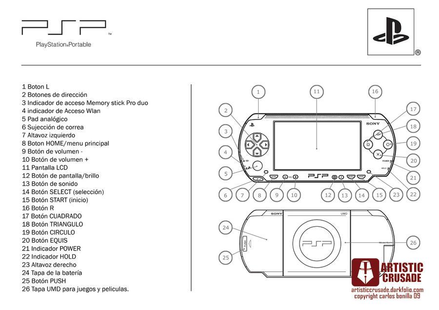 manual alternativo de psp by artisticcrusade on deviantart rh deviantart com Sony PlayStation 4 Games Sony PlayStation Handheld Concept