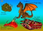 HTTYD book Dragons. Ver. 1