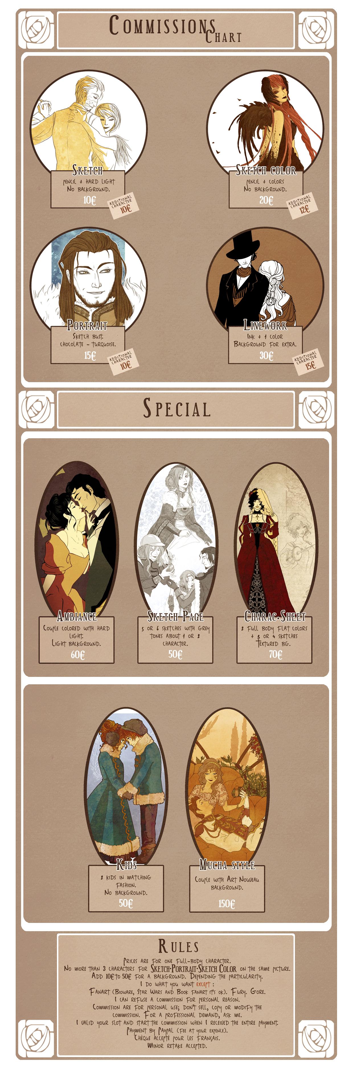 Commissions (CLOSED) by Rakiah