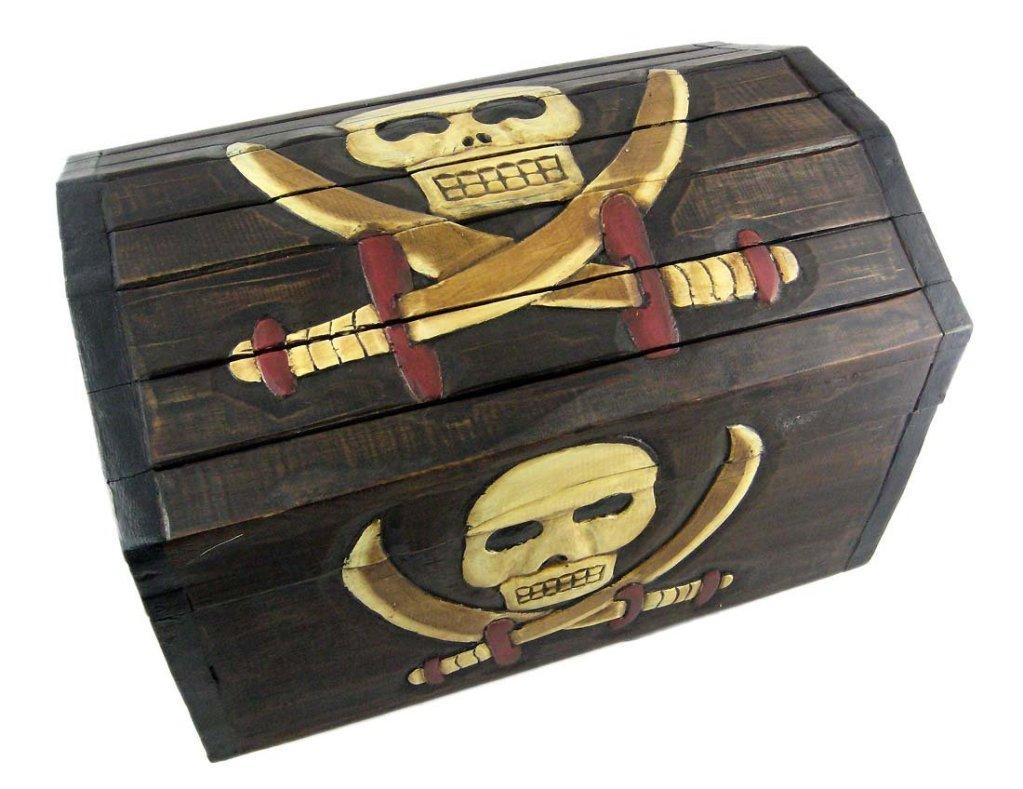 Treasure Island Kims Fathers Death