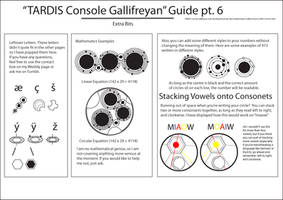 TARDIS Console Gallifreyan Guide Part 6 by PurpleAmharicCoffee