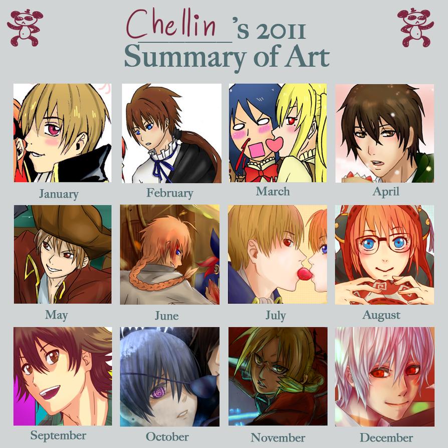 2011 Improvement by Cygnetzzz