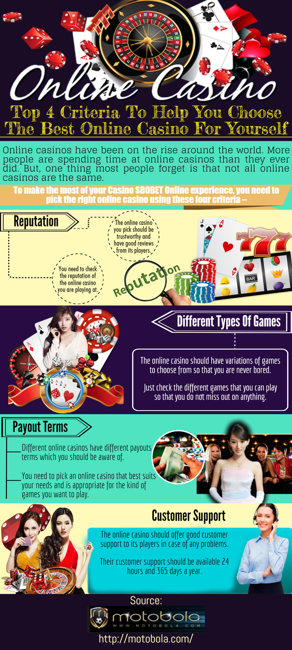 Agen Casino SBOBET-The Ultimate Choice for Casino by Larryhowards on DeviantArt