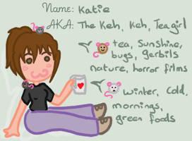 GiftArt: Katie's ID by drazzi
