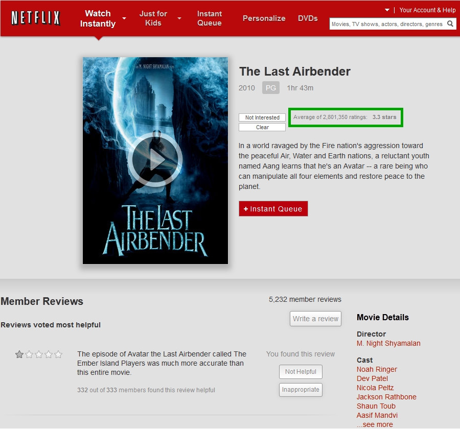 Netflix Members Rated The Last Airbender 3.3/5.0 By Hasdi