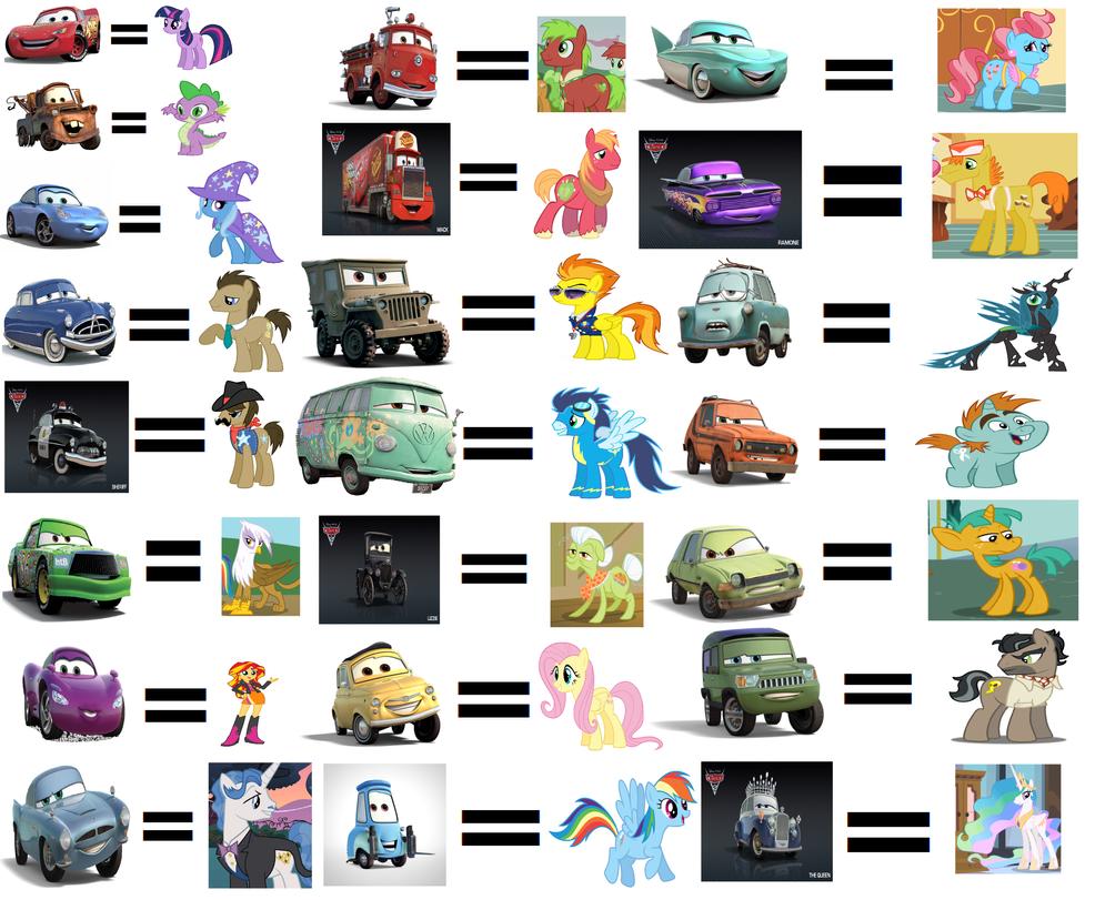 Cars My Little Pony Cast By Hubfanlover678 On Deviantart