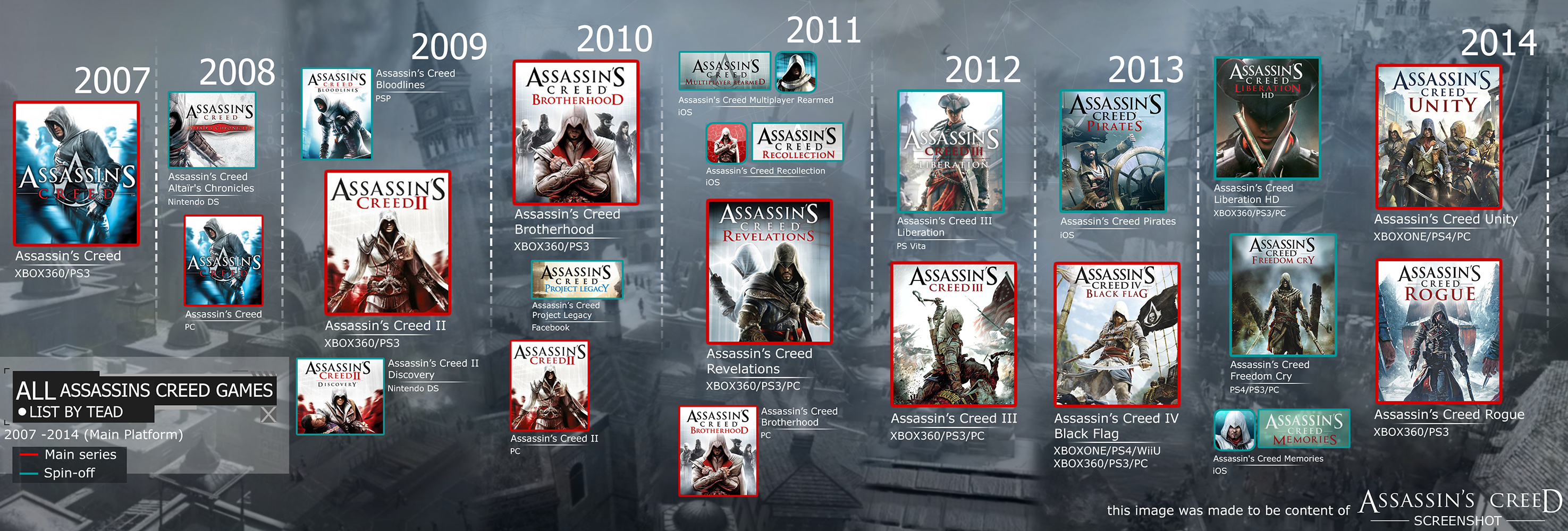 All Assassin S Creed List By Tead By Santap555 On Deviantart