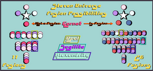 Crystal Gem Fusion Possibilities