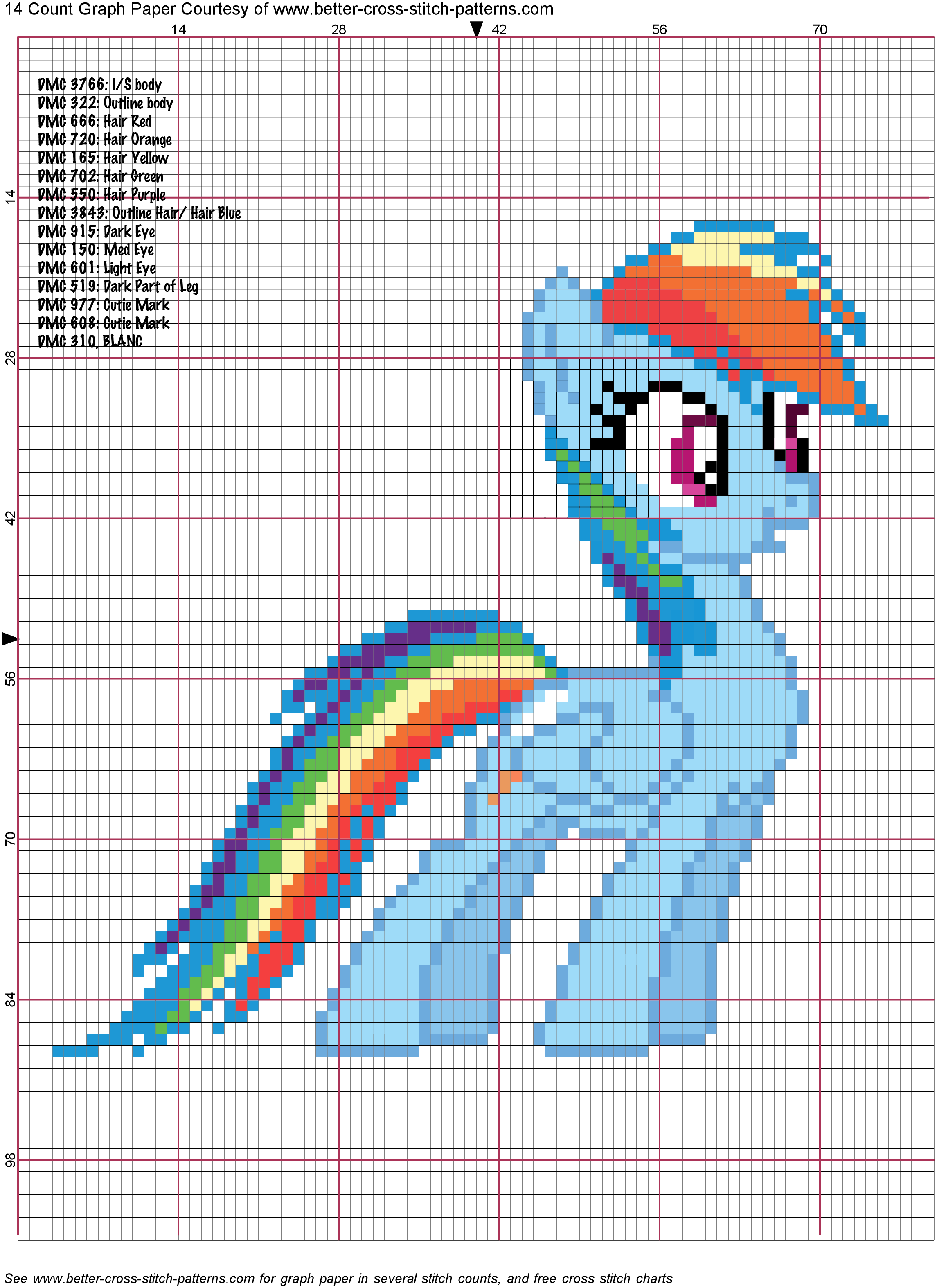 Rainbow Dash Cross Stitch Pattern by AgentLiri