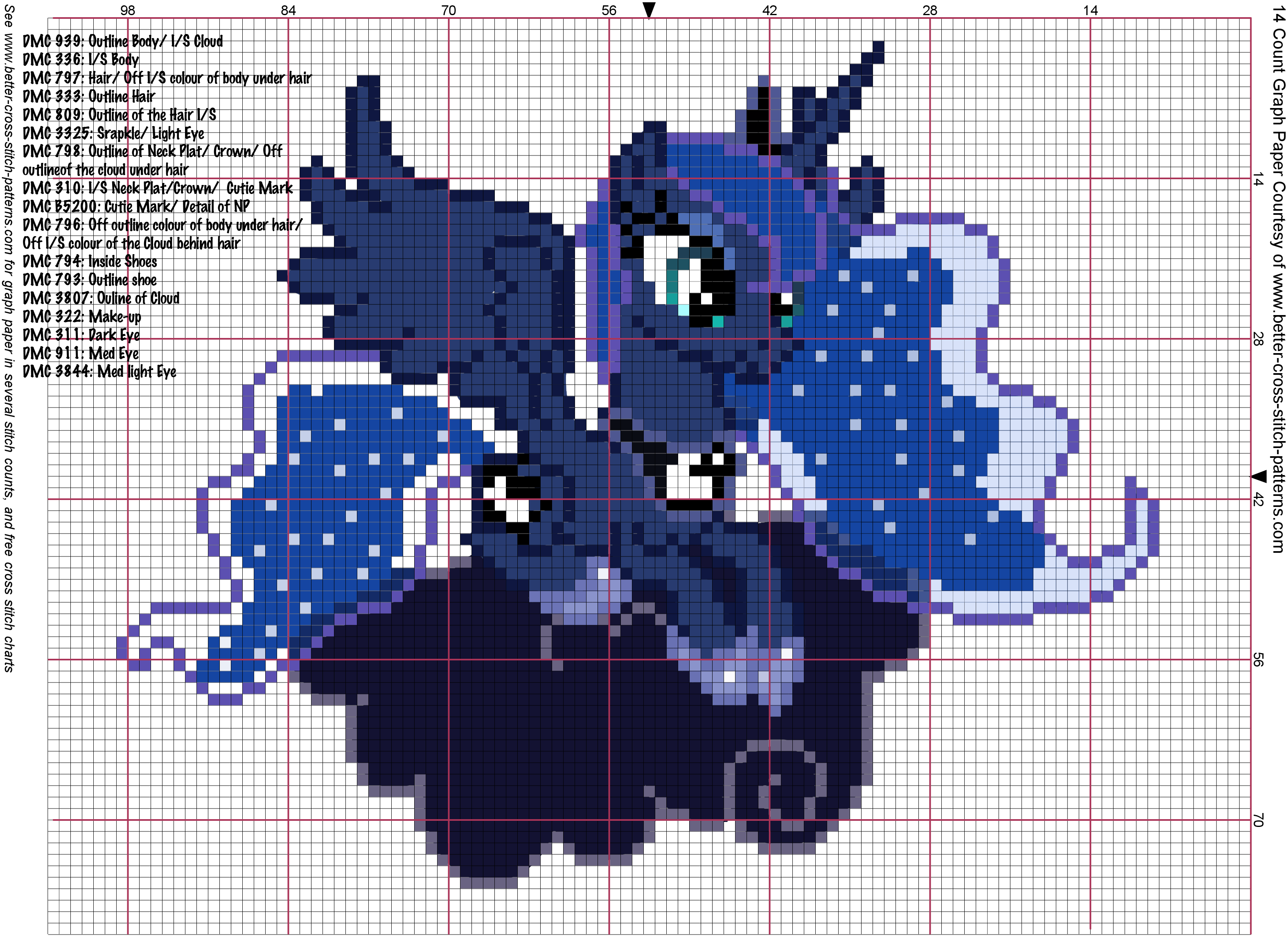 Luna S2 Cross Stich Pattern by AgentLiri
