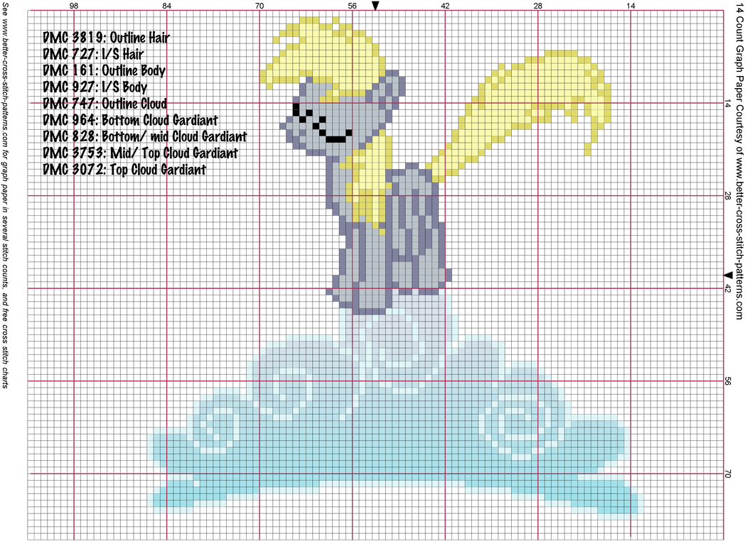 Derpy Cross Stitch Pattern by AgentLiri