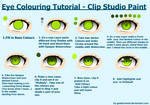 Eye Colouring Tutorial