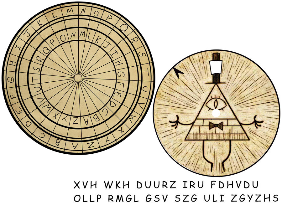 Gravity Falls Decoder by Narrikatasha