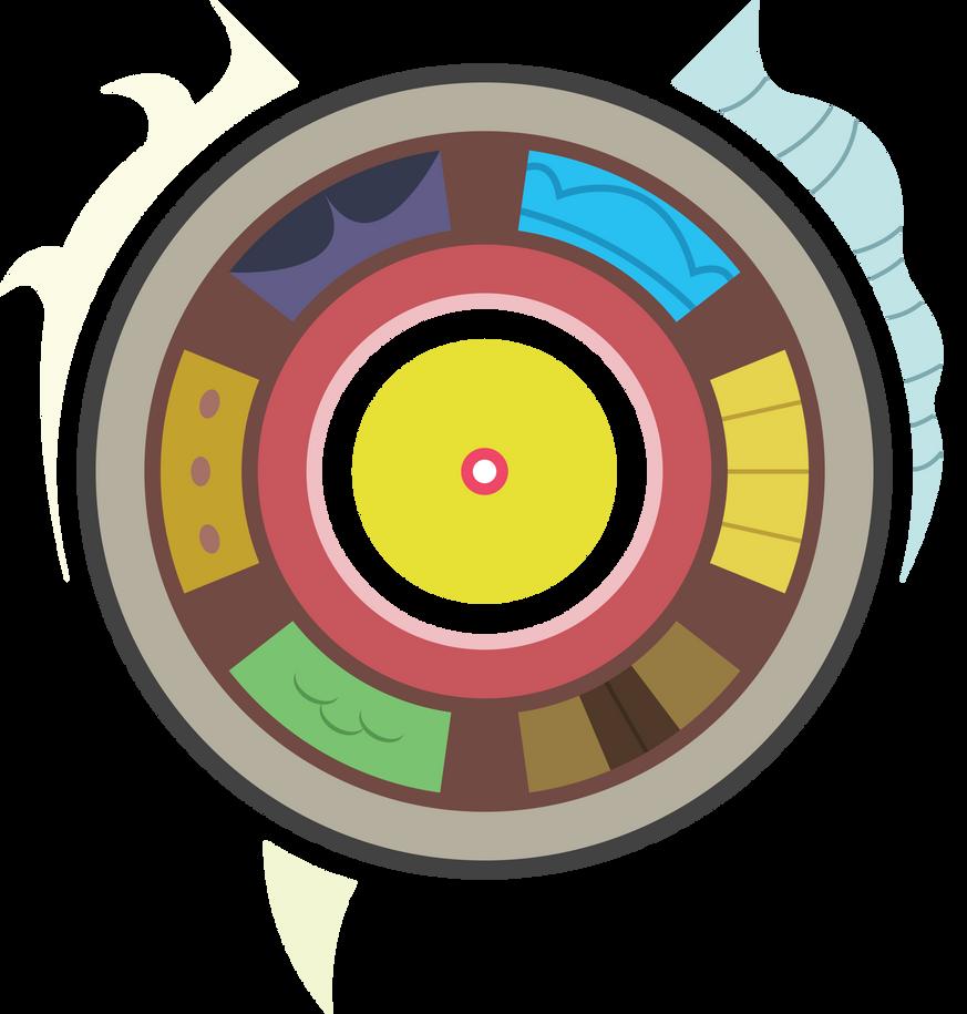 th symbol