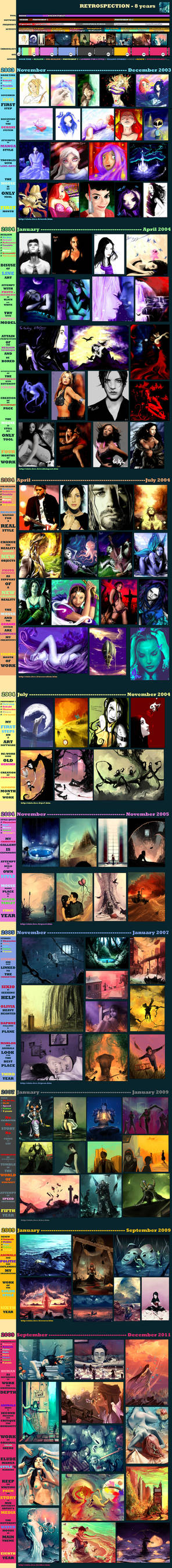 Retrospection 8 years