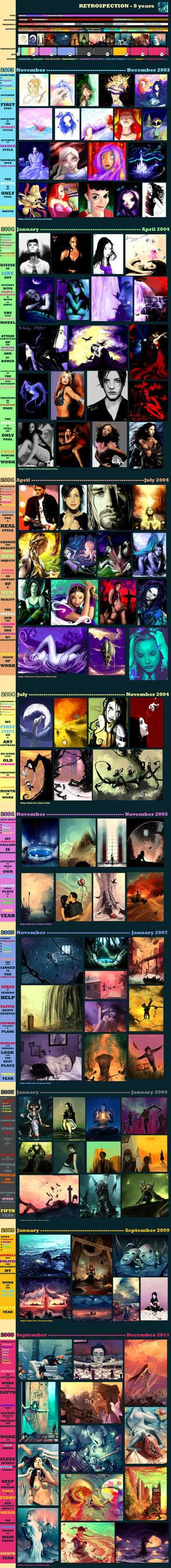 Retrospection 8 years by AquaSixio