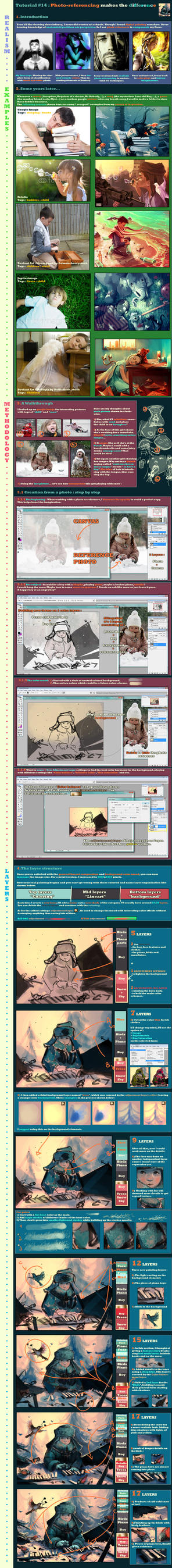 Tutorial 14 Photoref to make the difference by AquaSixio