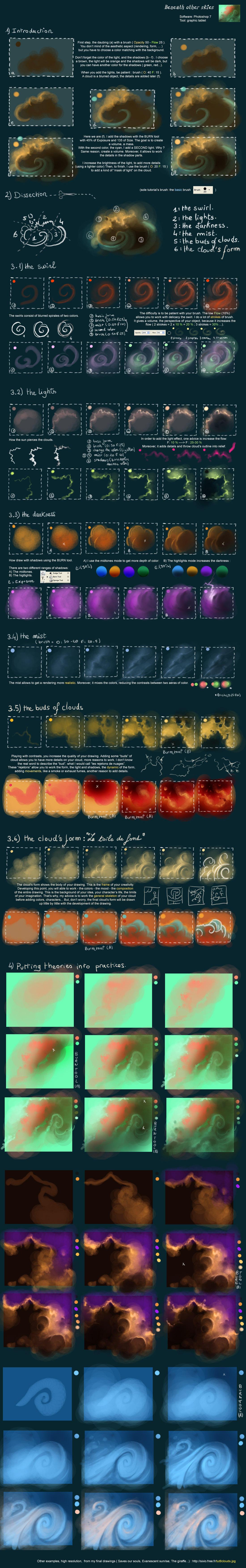 Tutorial 8 Beneath other skies by AquaSixio