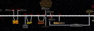 Star Wars Canon Timeline So Far (September 2019)