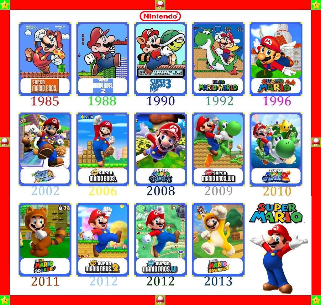 Mario games in order of release