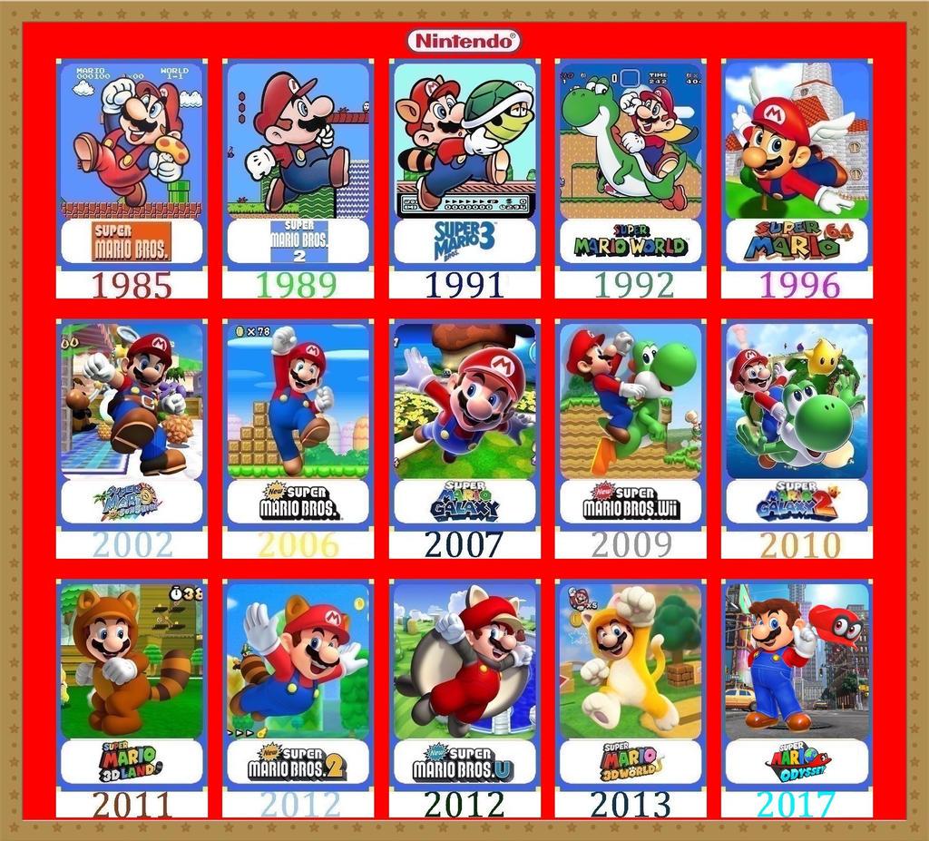 Timeline Mario (1985-2017) by Banjo2015 on DeviantArt