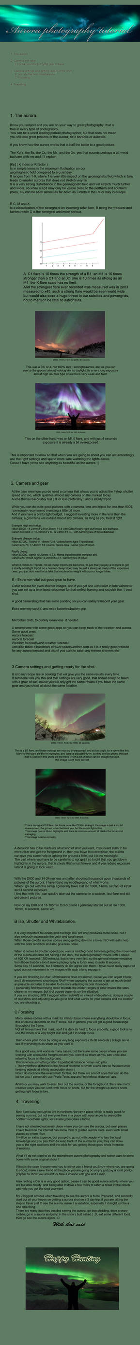 Aurora Photography Tutorial