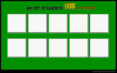 My Top 10 Favorite Camp Camp Episodes Blank Meme by edogg8181804