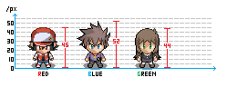 Game Development: Three Main Characters Line Up by LostImpact