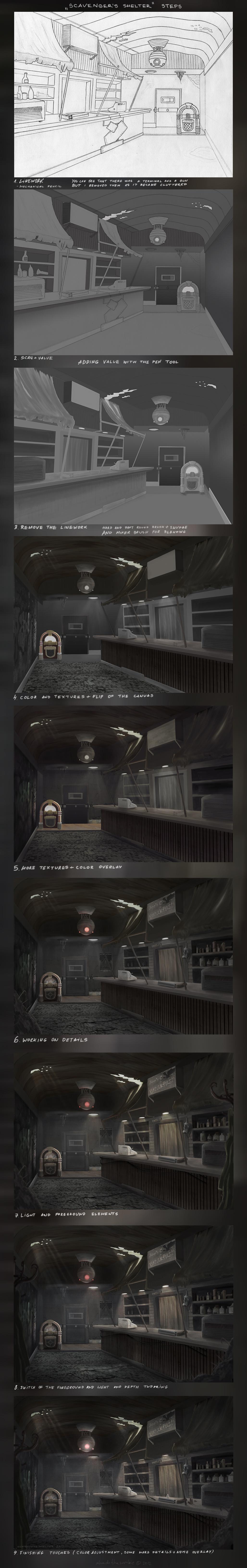 Scavenger's Shelter - STEPS by nikolayhranov
