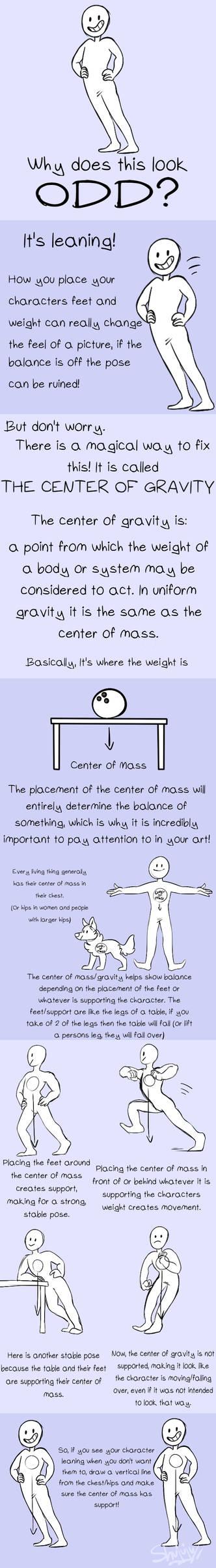 Mini Tutorial - Balance and The Center of Mass