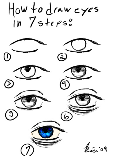 How to Draw Eyes by flyingsaurus on DeviantArt