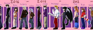 The Evolution of Character Design