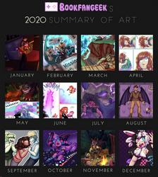 [2020] Art Summary