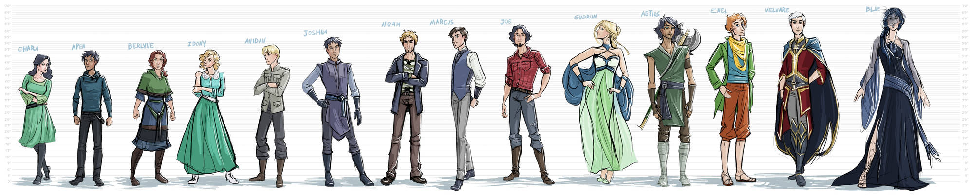 The Silver Eye - Characters Height Chart