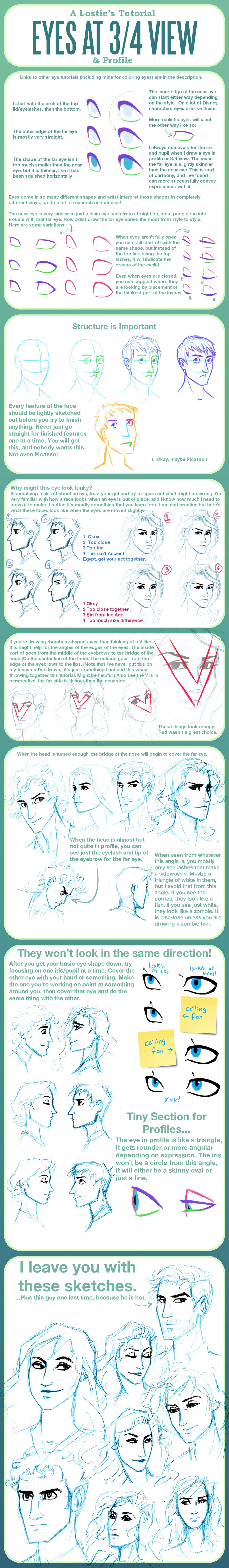 Eye Tutorial at 3/4 View and Profile by lostie815