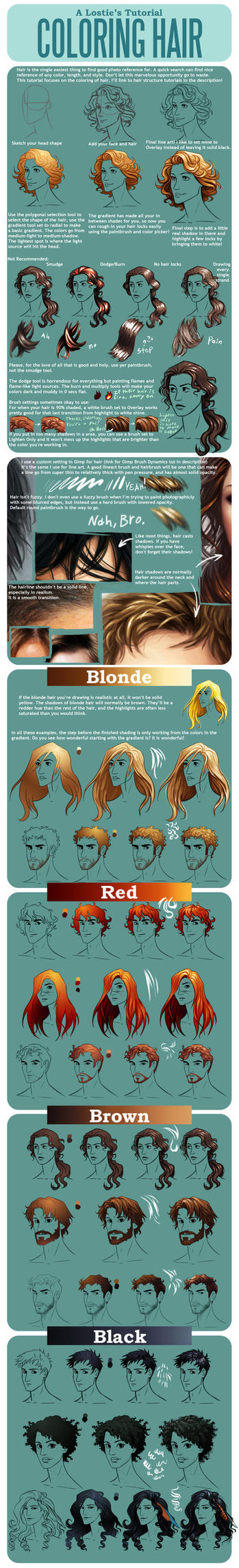 Hair Coloring Tutorial by lostie815