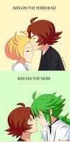 kissing meme