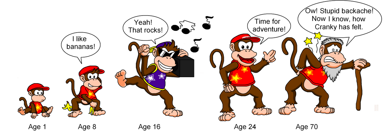 When I grow up - Diddy Kong by DarkDiddyKong on DeviantArt